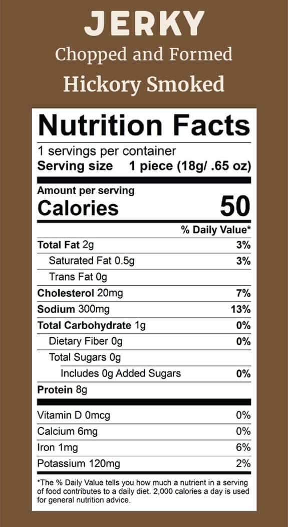 Elk Snacks Nutrition Facts for Hickory Smoked Elk sticks
