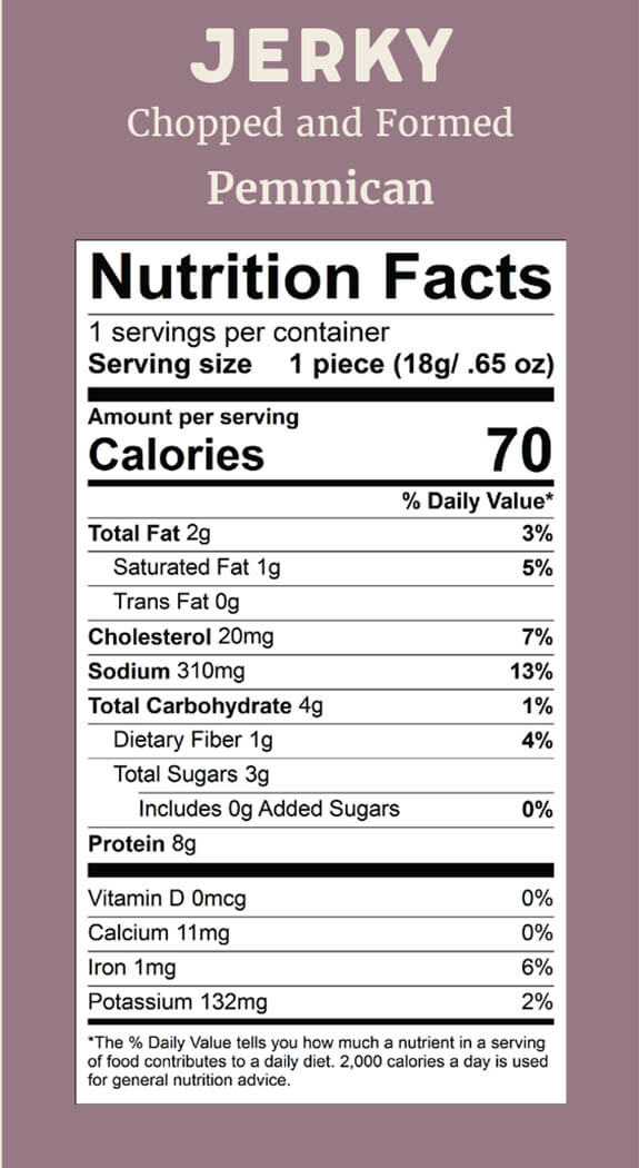 Elk Snacks Nutrition Facts for Pemmican Elk sticks